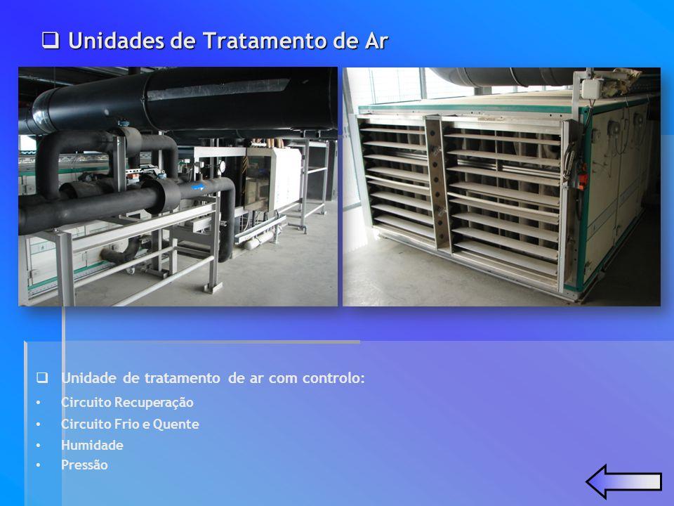 Unidades de Tratamento de Ar Unidades de Tratamento de Ar Unidade de tratamento de ar com controlo: Circuito Recuperação Circuito Frio e Quente Humida