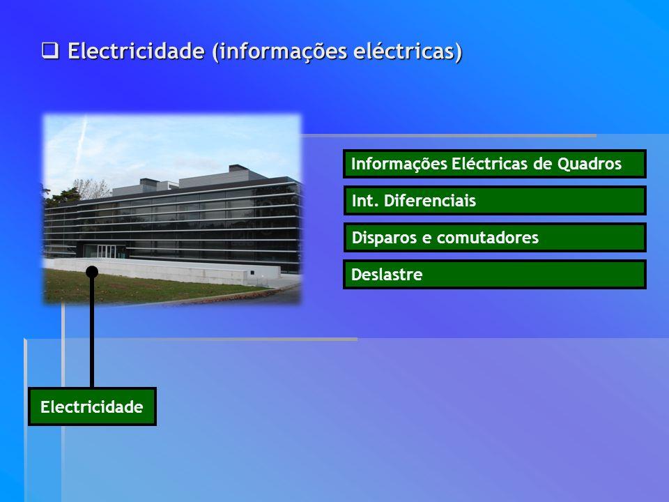 Informações Eléctricas de Quadros Int. Diferenciais Disparos e comutadores Deslastre Electricidade Electricidade (informações eléctricas) Electricidad