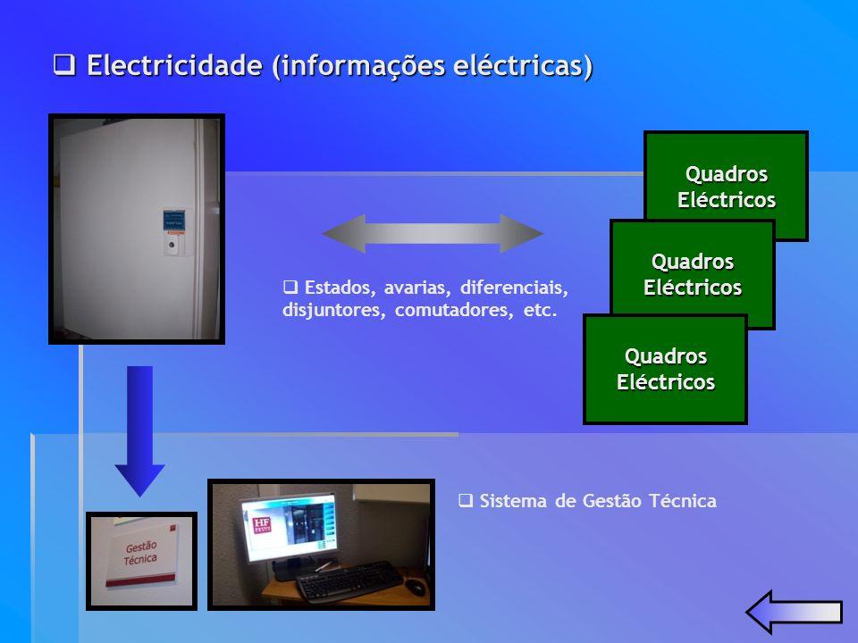 Quadros Eléctricos Estados, avarias, diferenciais, disjuntores, comutadores, etc. Sistema de Gestão Técnica