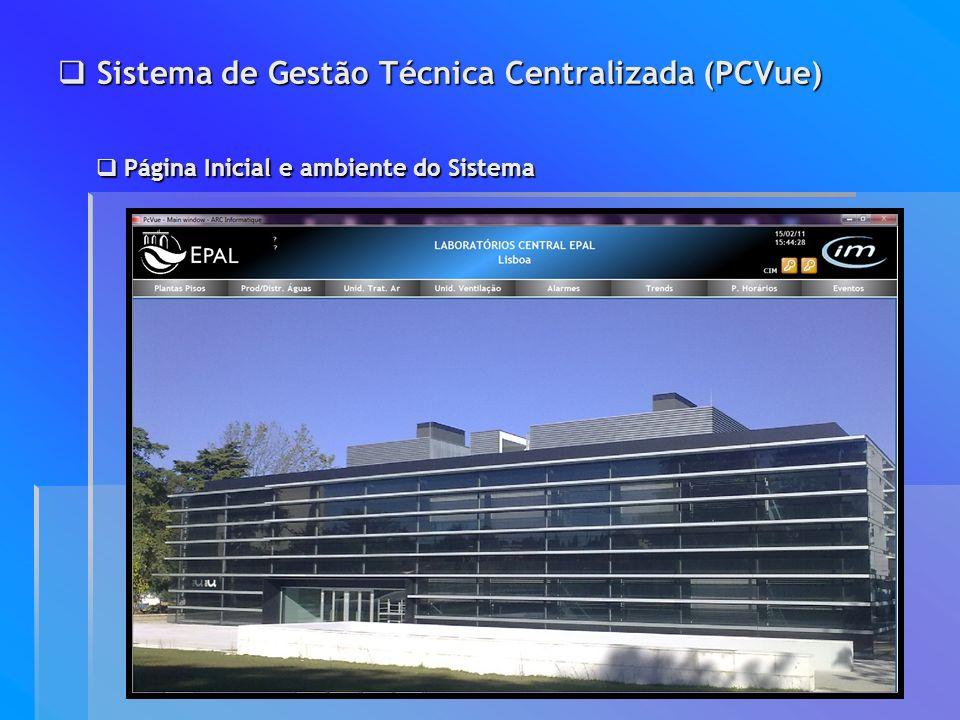 Sistema de Gestão Técnica Centralizada (PCVue) Sistema de Gestão Técnica Centralizada (PCVue) Página Inicial e ambiente do Sistema Página Inicial e am