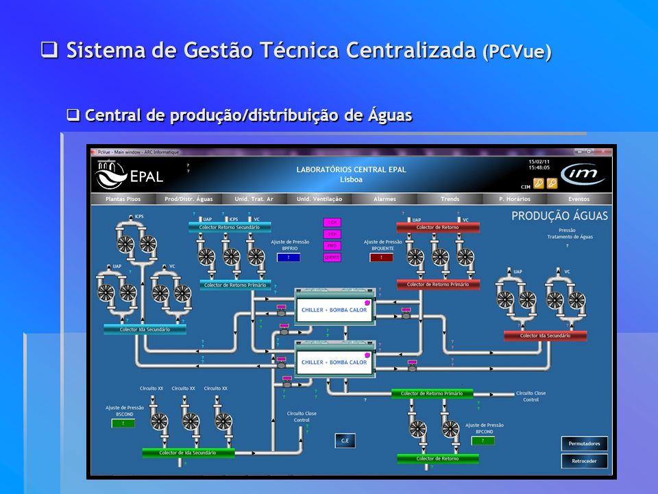 Sistema de Gestão Técnica Centralizada (PCVue) Sistema de Gestão Técnica Centralizada (PCVue) Central de produção/distribuição de Águas Central de pro