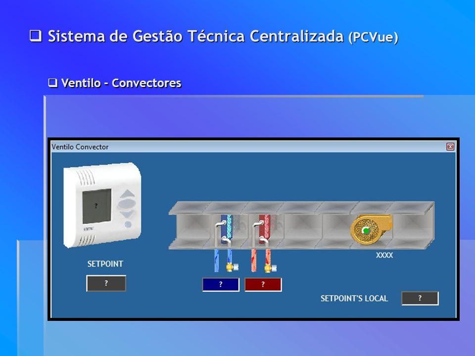 Sistema de Gestão Técnica Centralizada (PCVue) Sistema de Gestão Técnica Centralizada (PCVue) Ventilo - Convectores Ventilo - Convectores