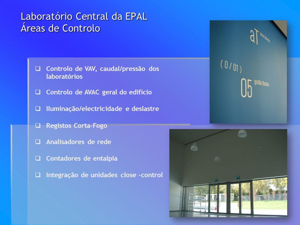 Laboratório Central da EPAL Marcas / Equipamentos utilizados Controladores Gama FX Módulos de Extensão/ Expansão Software de programação FX Builder Software de comissionamento FX CommPro LON Protocolo de Comunicação LonWorks TM Router de comunicação Software de comissionamento e criação de redes LonWorks TM Módulos de comando e monitorização de Registos Corta-Fogo Sistema de Gestão Técnica Centralizada PCVue Monitorização de Consumos de Água/entalpia