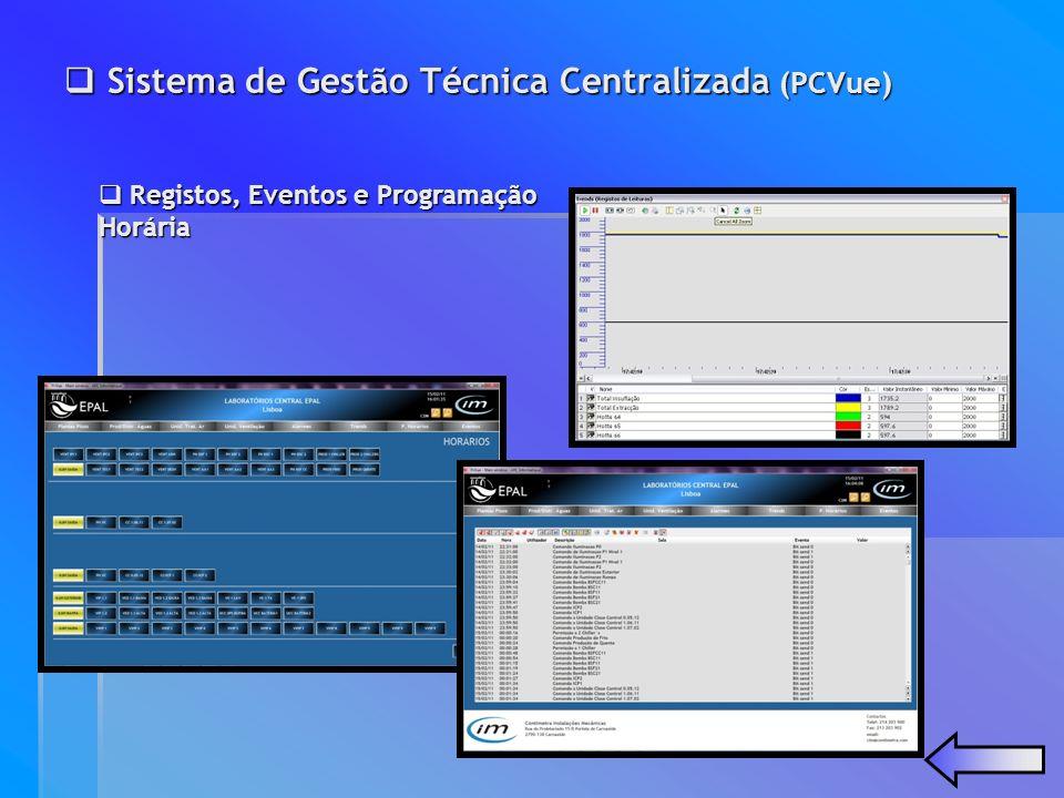 Sistema de Gestão Técnica Centralizada (PCVue) Sistema de Gestão Técnica Centralizada (PCVue) Registos, Eventos e Programação Horária Registos, Evento