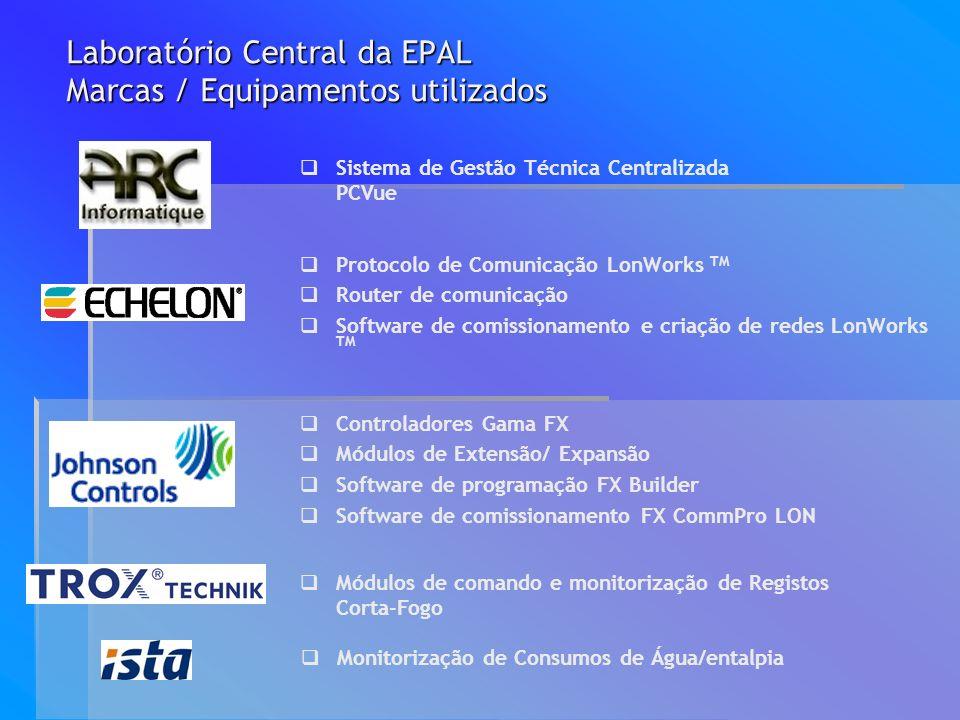 Laboratório Central da EPAL Marcas / Equipamentos utilizados Controladores Gama FX Módulos de Extensão/ Expansão Software de programação FX Builder So