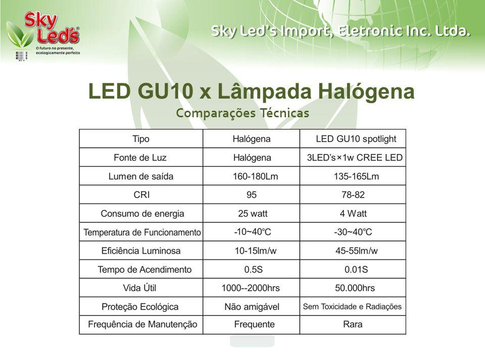 LED GU10 x Lâmpada Halógena Comparações Técnicas