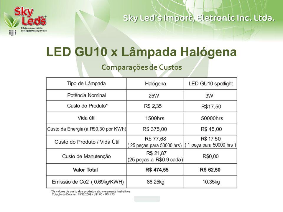 LED GU10 x Lâmpada Halógena Comparações de Custos