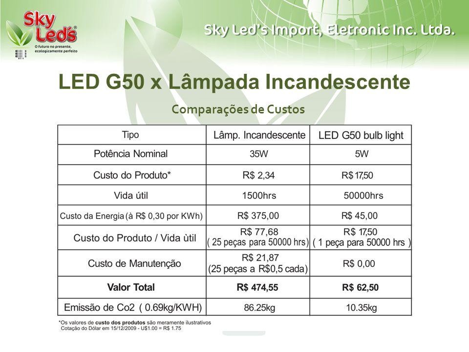 LED G50 x Lâmpada Incandescente Comparações de Custos