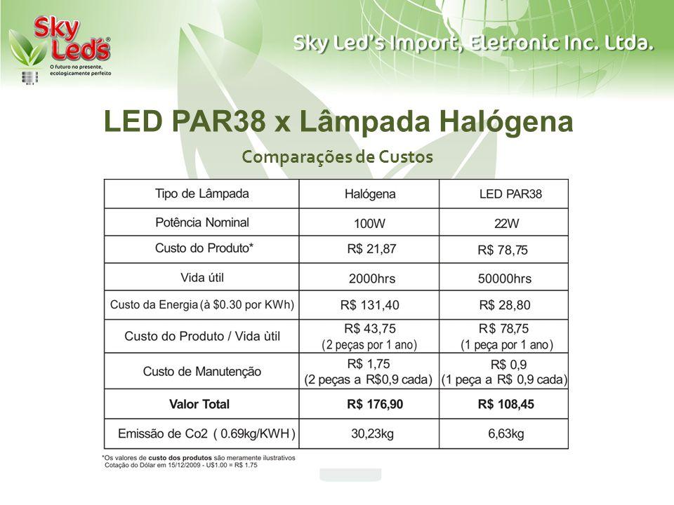 LED PAR38 x Lâmpada Halógena Comparações de Custos