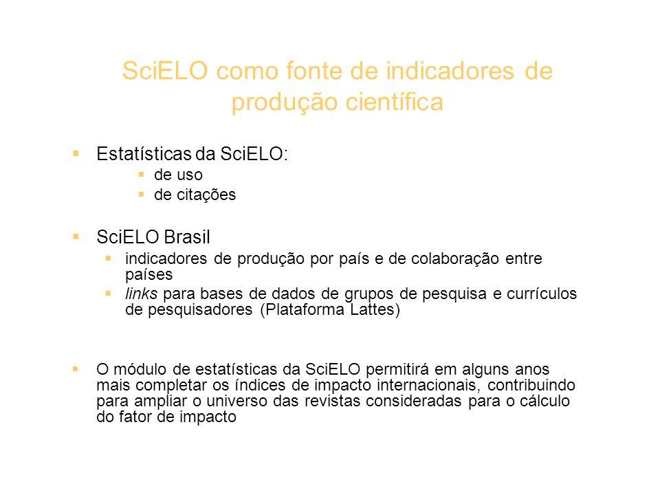 SciELO como fonte de indicadores de produção científica Estatísticas da SciELO: de uso de citações SciELO Brasil indicadores de produção por país e de