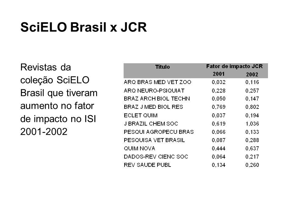 SciELO Brasil x JCR Revistas da coleção SciELO Brasil que tiveram aumento no fator de impacto no ISI 2001-2002