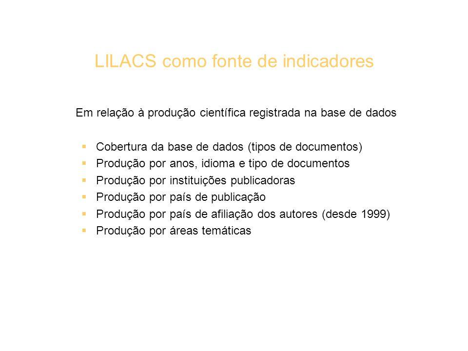 LILACS como fonte de indicadores Em relação à produção científica registrada na base de dados Cobertura da base de dados (tipos de documentos) Produçã