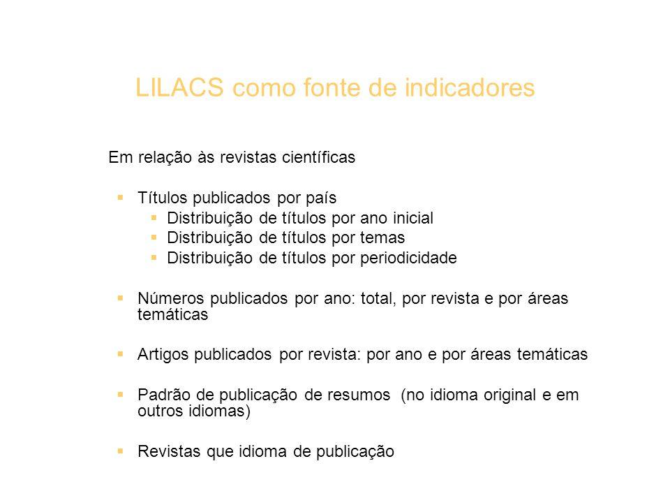 LILACS como fonte de indicadores Em relação às revistas científicas Títulos publicados por país Distribuição de títulos por ano inicial Distribuição d