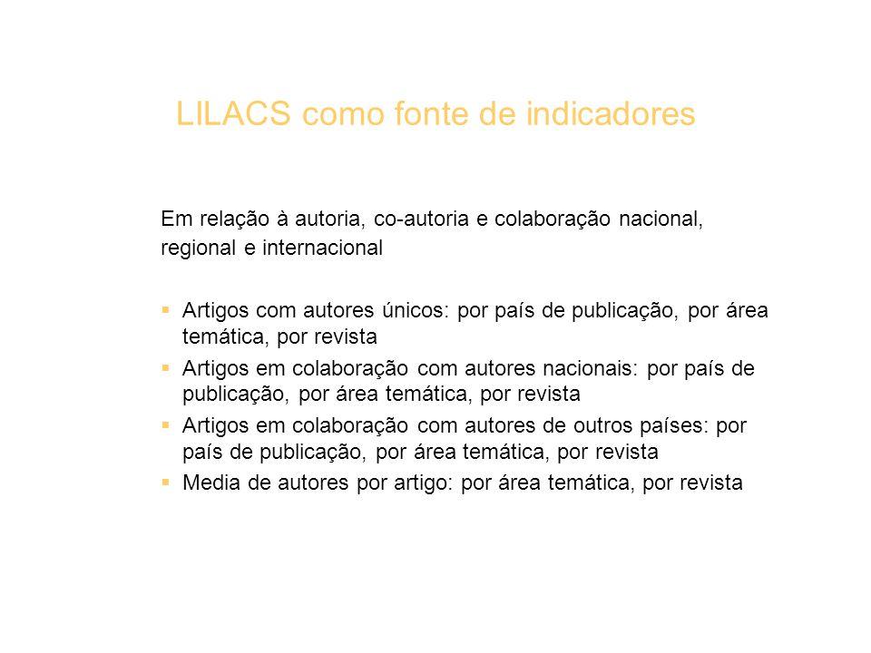 LILACS como fonte de indicadores Em relação à autoria, co-autoria e colaboração nacional, regional e internacional Artigos com autores únicos: por paí