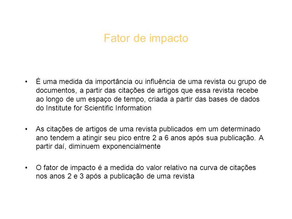 Fator de impacto É uma medida da importância ou influência de uma revista ou grupo de documentos, a partir das citações de artigos que essa revista re