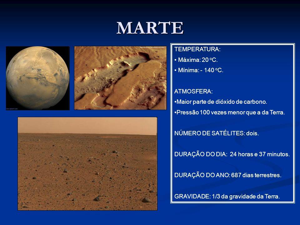 MARTE TEMPERATURA: Máxima: 20 o C. Mínima: - 140 o C. ATMOSFERA: Maior parte de dióxido de carbono. Pressão 100 vezes menor que a da Terra. NÚMERO DE
