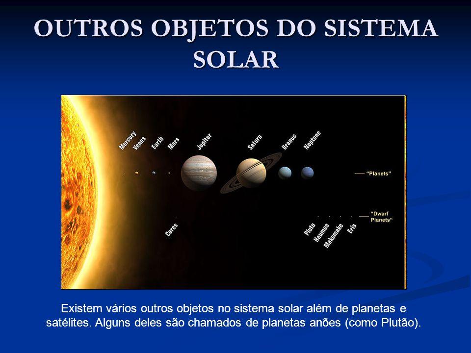 OUTROS OBJETOS DO SISTEMA SOLAR Existem vários outros objetos no sistema solar além de planetas e satélites. Alguns deles são chamados de planetas anõ