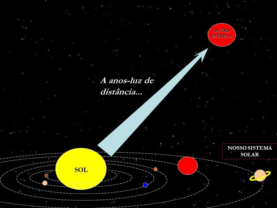 A anos-luz de distância... SOL NOSSO SISTEMA SOLAR OUTRA ESTRELA