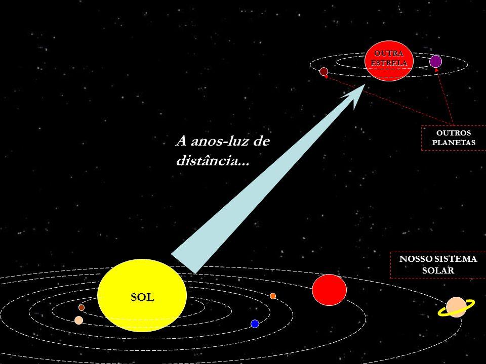 A anos-luz de distância... SOL OUTROS PLANETAS NOSSO SISTEMA SOLAR OUTRA ESTRELA
