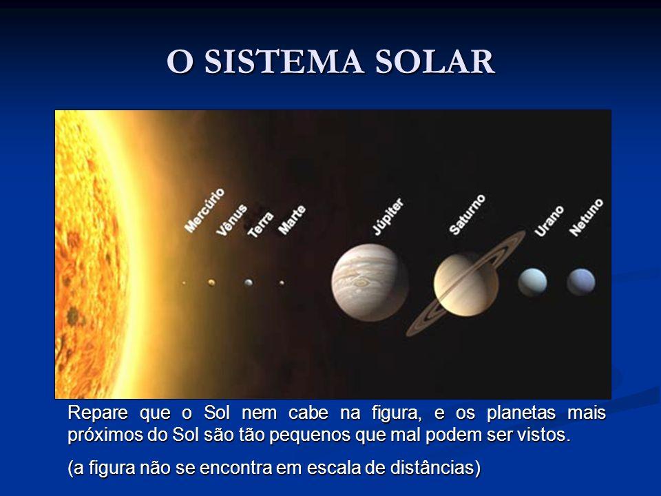 O SISTEMA SOLAR Repare que o Sol nem cabe na figura, e os planetas mais próximos do Sol são tão pequenos que mal podem ser vistos. (a figura não se en