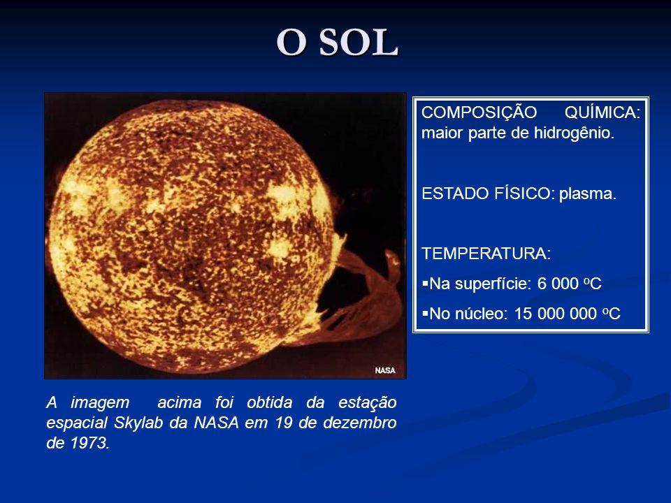 O SOL COMPOSIÇÃO QUÍMICA: maior parte de hidrogênio. ESTADO FÍSICO: plasma. TEMPERATURA: Na superfície: 6 000 o C No núcleo: 15 000 000 o C A imagem a