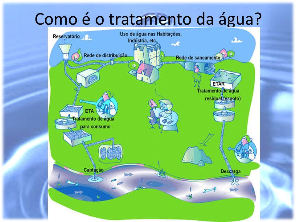 Como é o tratamento da água?