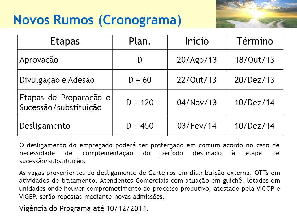 Novos Rumos (Cronograma) EtapasPlan.InícioTérmino AprovaçãoD20/Ago/1318/Out/13 Divulgação e AdesãoD + 6022/Out/1320/Dez/13 Etapas de Preparação e Sucessão/substituição D + 12004/Nov/1310/Dez/14 DesligamentoD + 45003/Fev/1410/Dez/14 O desligamento do empregado poderá ser postergado em comum acordo no caso de necessidade de complementação do período destinado à etapa de sucessão/substituição.