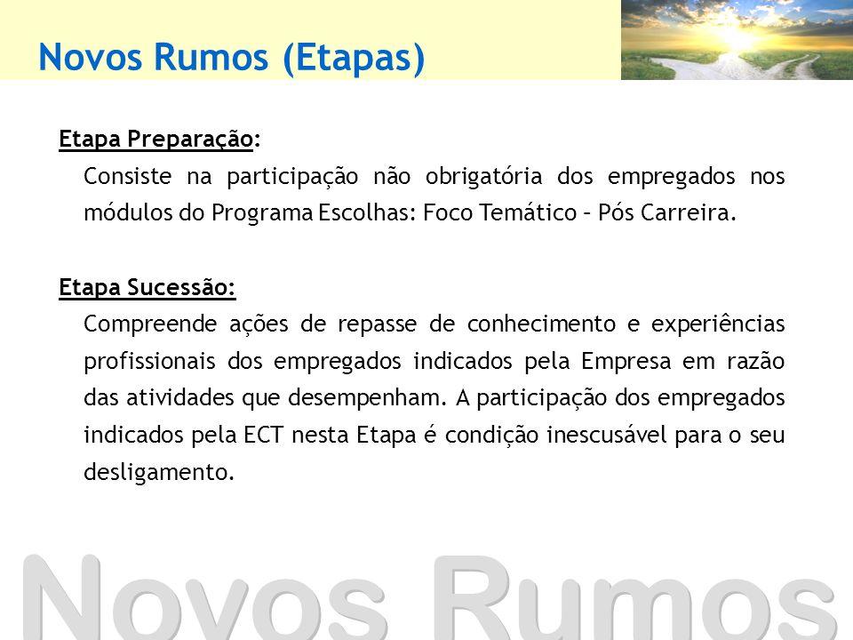 Novos Rumos (Etapas) Novos Rumos Etapa Preparação: Consiste na participação não obrigatória dos empregados nos módulos do Programa Escolhas: Foco Temático – Pós Carreira.