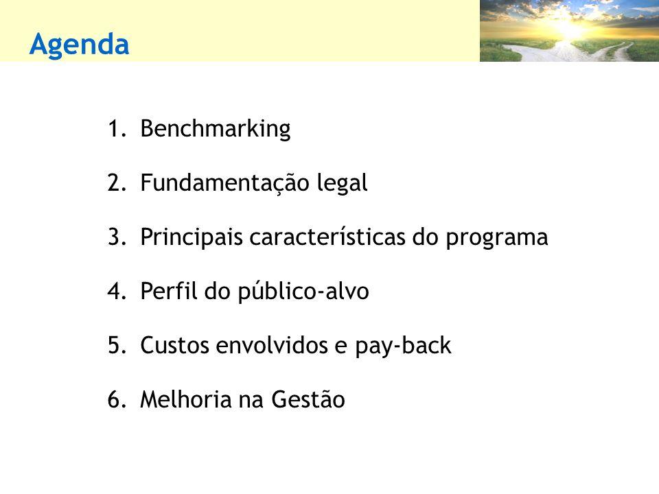 1.Benchmarking 2.Fundamentação legal 3.Principais características do programa 4.Perfil do público-alvo 5.Custos envolvidos e pay-back 6.Melhoria na Gestão Agenda