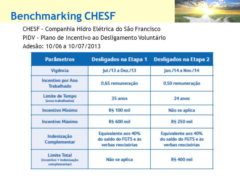 Benchmarking CHESF CHESF – Companhia Hidro Elétrica do São Francisco PIDV - Plano de Incentivo ao Desligamento Voluntário Adesão: 10/06 a 10/07/2013