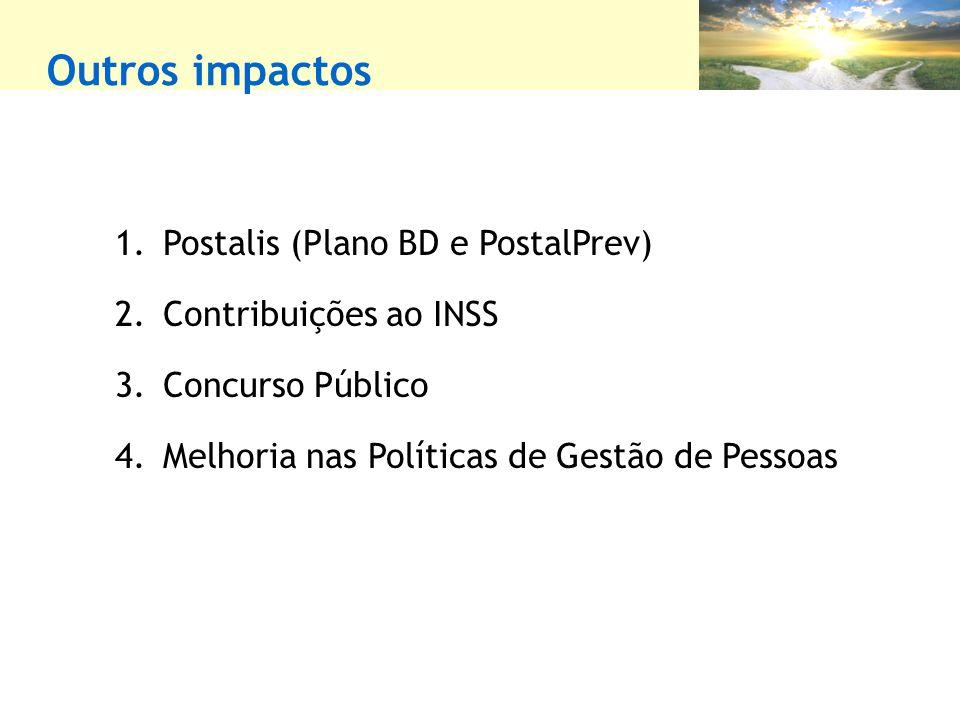 Outros impactos 1.Postalis (Plano BD e PostalPrev) 2.Contribuições ao INSS 3.Concurso Público 4.Melhoria nas Políticas de Gestão de Pessoas