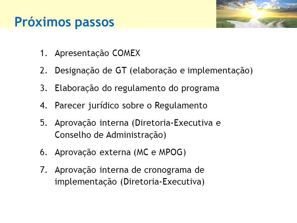 Próximos passos 1.Apresentação COMEX 2.Designação de GT (elaboração e implementação) 3.Elaboração do regulamento do programa 4.Parecer jurídico sobre o Regulamento 5.Aprovação interna (Diretoria-Executiva e Conselho de Administração) 6.Aprovação externa (MC e MPOG) 7.Aprovação interna de cronograma de implementação (Diretoria-Executiva)