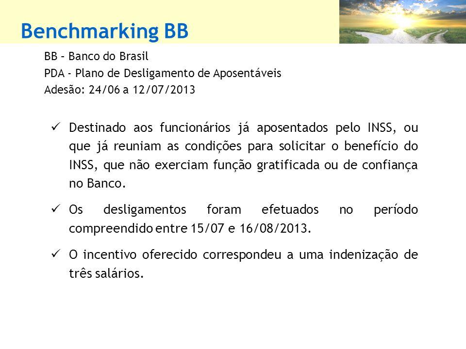 Benchmarking BB BB – Banco do Brasil PDA - Plano de Desligamento de Aposentáveis Adesão: 24/06 a 12/07/2013 Destinado aos funcionários já aposentados pelo INSS, ou que já reuniam as condições para solicitar o benefício do INSS, que não exerciam função gratificada ou de confiança no Banco.