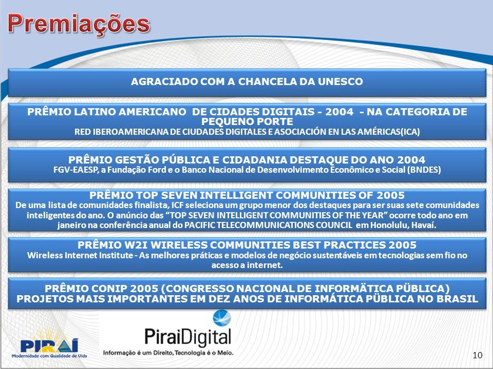 PRÊMIO LATINO AMERICANO DE CIDADES DIGITAIS - 2004 - NA CATEGORIA DE PEQUENO PORTE RED IBEROAMERICANA DE CIUDADES DIGITALES E ASOCIACIÓN EN LAS AMÉRICAS(ICA) PRÊMIO LATINO AMERICANO DE CIDADES DIGITAIS - 2004 - NA CATEGORIA DE PEQUENO PORTE RED IBEROAMERICANA DE CIUDADES DIGITALES E ASOCIACIÓN EN LAS AMÉRICAS(ICA) AGRACIADO COM A CHANCELA DA UNESCO PRÊMIO GESTÃO PÚBLICA E CIDADANIA DESTAQUE DO ANO 2004 FGV-EAESP, a Fundação Ford e o Banco Nacional de Desenvolvimento Econômico e Social (BNDES) PRÊMIO GESTÃO PÚBLICA E CIDADANIA DESTAQUE DO ANO 2004 FGV-EAESP, a Fundação Ford e o Banco Nacional de Desenvolvimento Econômico e Social (BNDES) 10 PRÊMIO TOP SEVEN INTELLIGENT COMMUNITIES OF 2005 De uma lista de comunidades finalista, ICF seleciona um grupo menor dos destaques para ser suas sete comunidades inteligentes do ano.