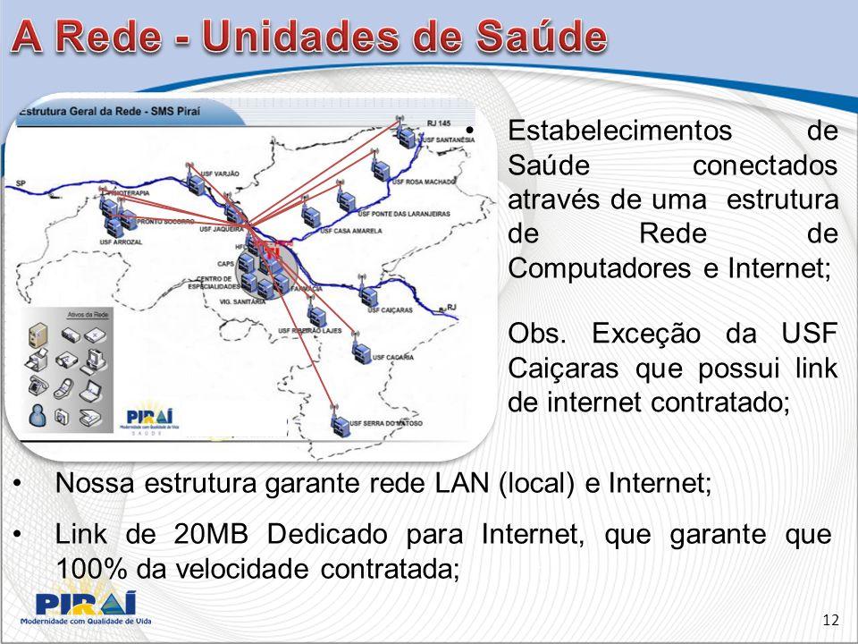 Obs. Exceção da USF Caiçaras que possui link de internet contratado; Link de 20MB Dedicado para Internet, que garante que 100% da velocidade contratad
