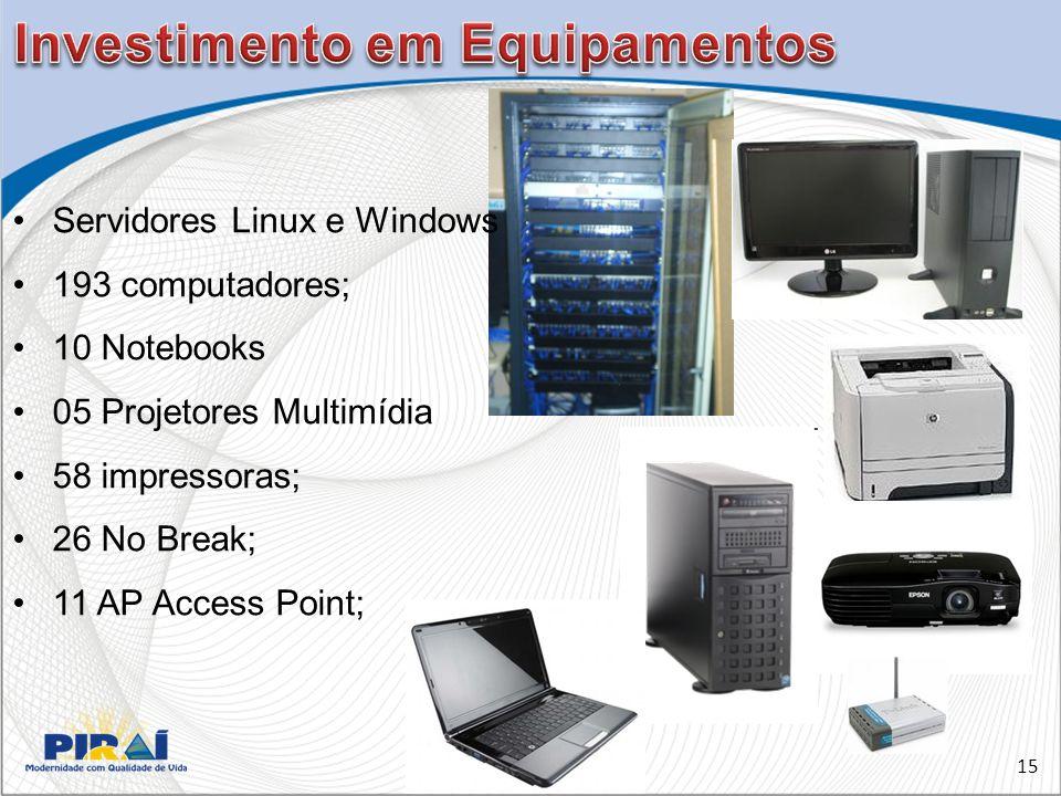 Servidores Linux e Windows 193 computadores; 10 Notebooks 05 Projetores Multimídia 58 impressoras; 26 No Break; 11 AP Access Point; 15