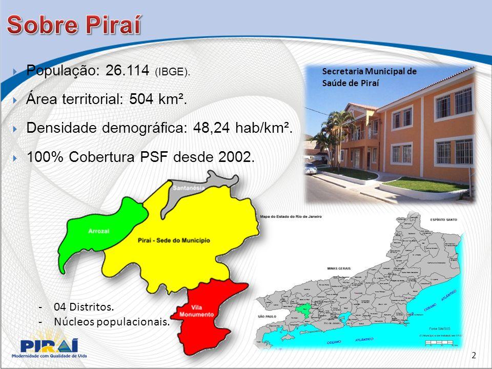 Secretaria Municipal de Saúde de Piraí População: 26.114 (IBGE).