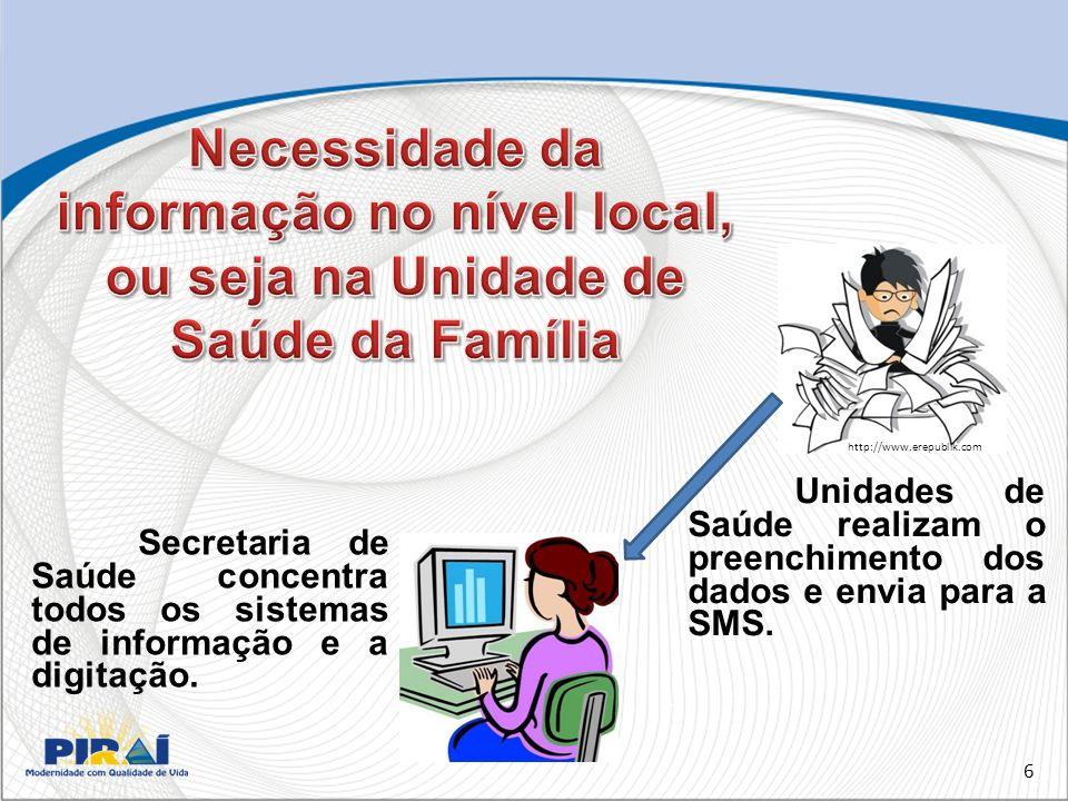 http://www.erepublik.com Secretaria de Saúde concentra todos os sistemas de informação e a digitação.