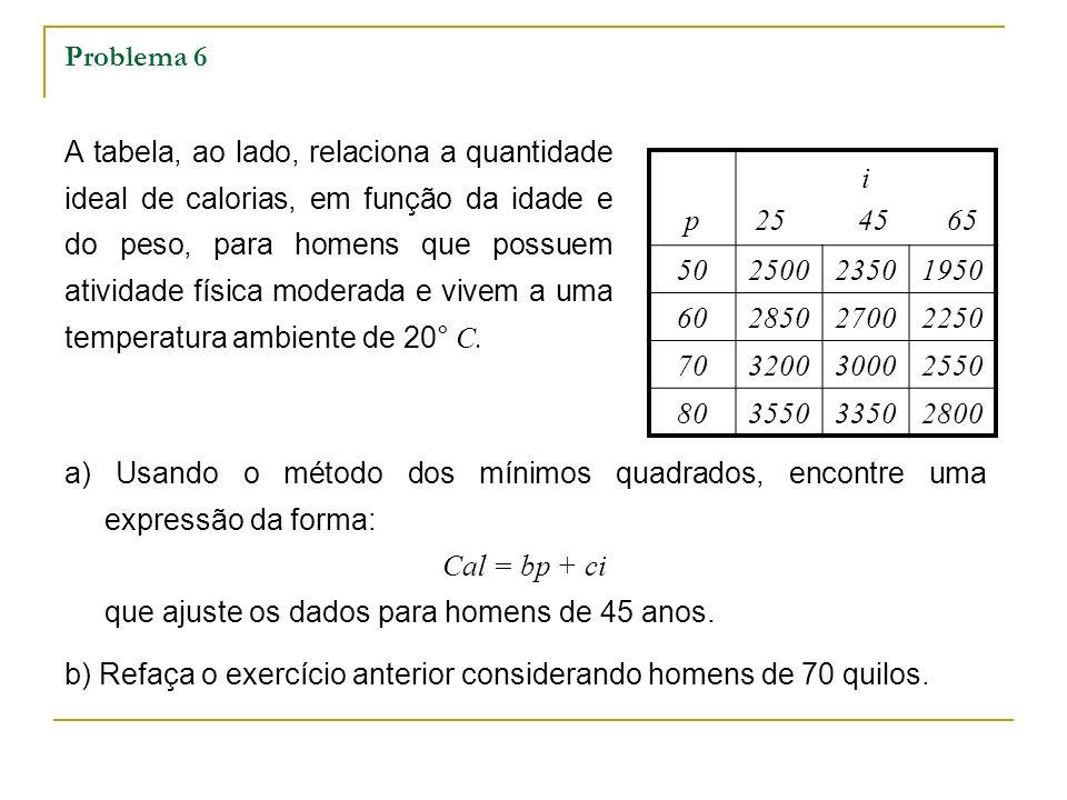Problema 5 ω/c[água/cimento]4.55.05.56.06.57.07.58.08.59.0 σ [Resistência]7000612552374665412338103107307025802287 A resistência à compressão do concr