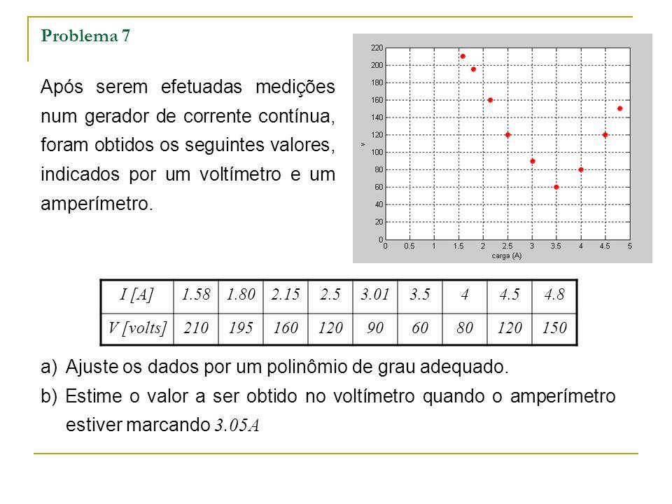 Problema 6 A tabela, ao lado, relaciona a quantidade ideal de calorias, em função da idade e do peso, para homens que possuem atividade física moderad