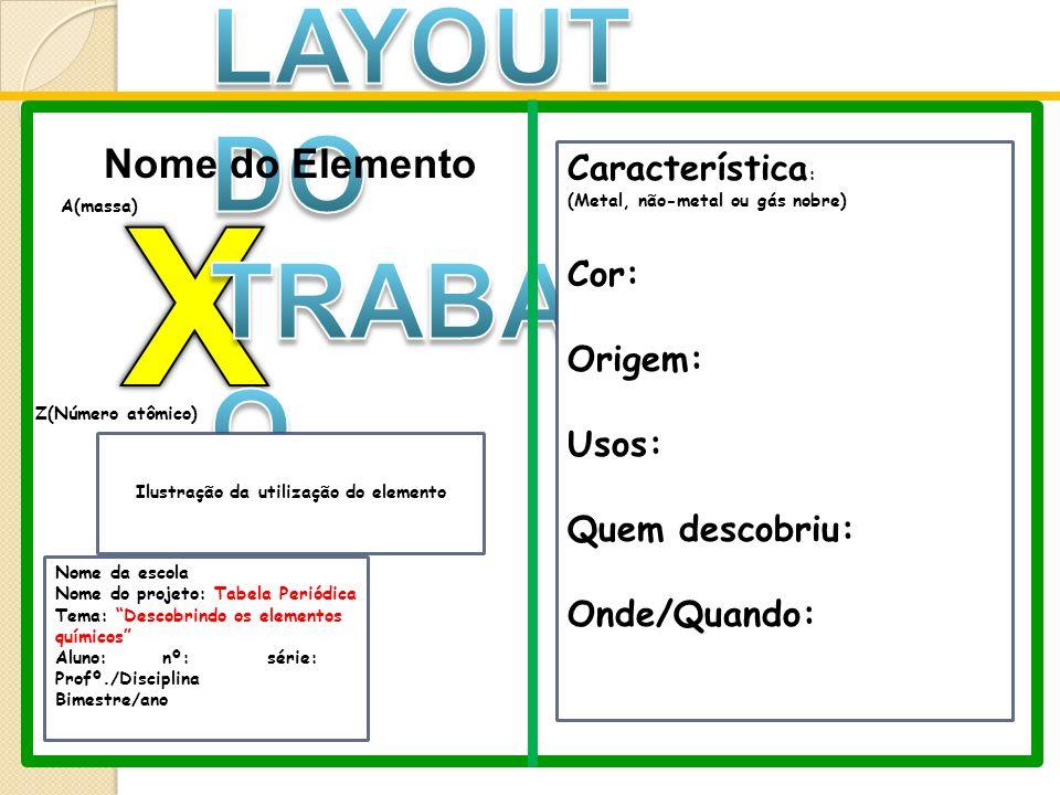 Nome do Elemento A(massa) Nome da escola Nome do projeto: Tabela Periódica Tema: Descobrindo os elementos químicos Aluno: nº:série: Profº./Disciplina