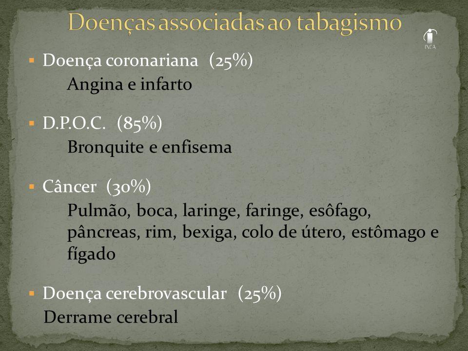 Doença coronariana (25%) Angina e infarto D.P.O.C.