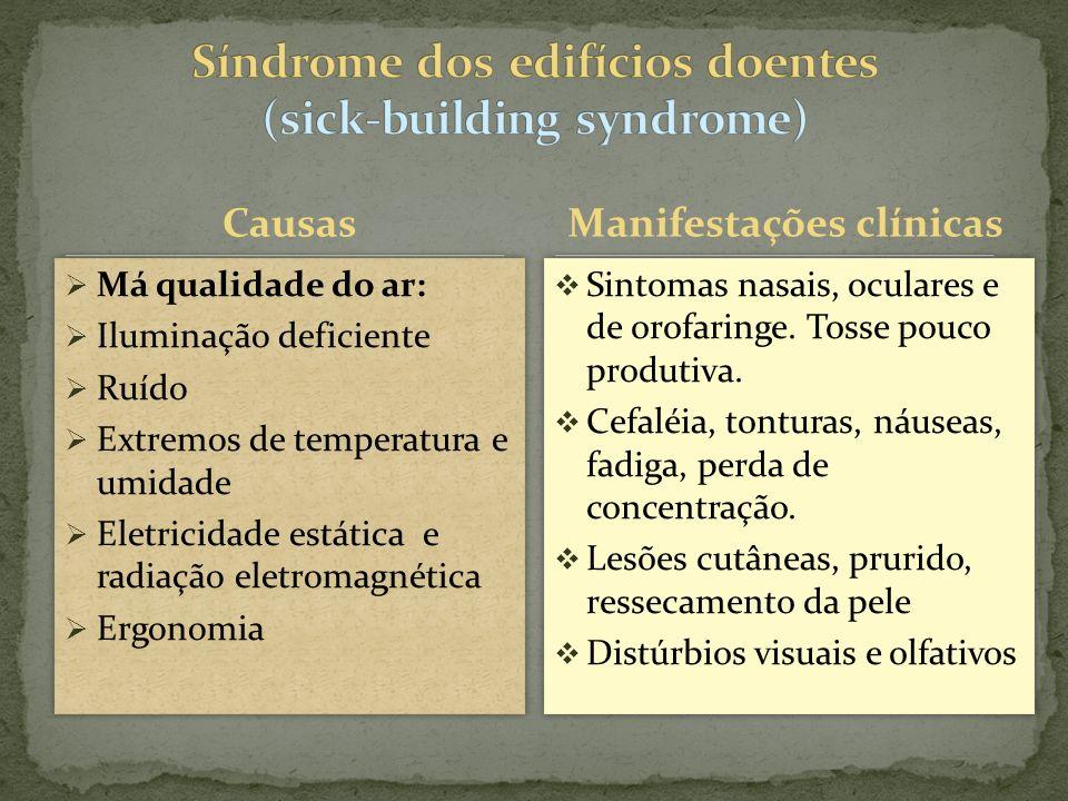 Causas Sintomas nasais, oculares e de orofaringe.Tosse pouco produtiva.