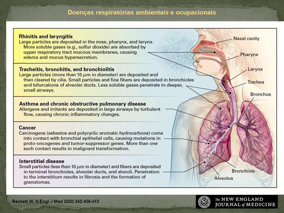 Beckett W. N Engl J Med 2000;342:406-413 Doenças respiratórias ambientais e ocupacionais