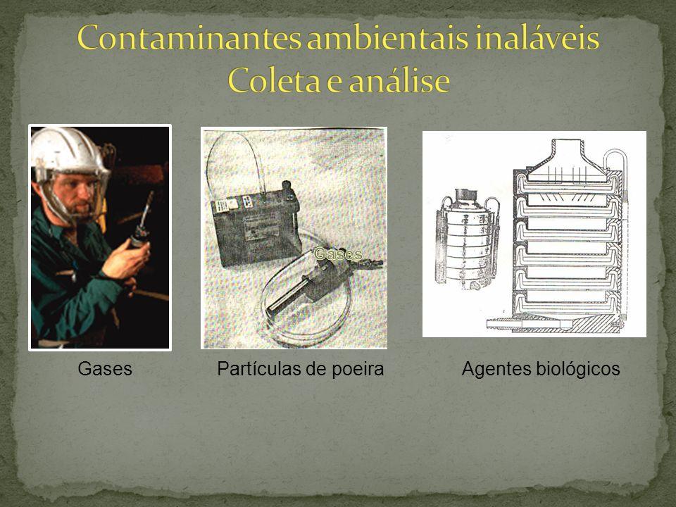 GasesPartículas de poeiraAgentes biológicos