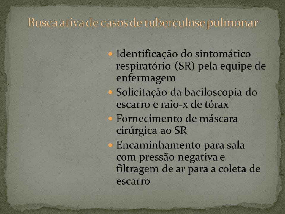 Identificação do sintomático respiratório (SR) pela equipe de enfermagem Solicitação da baciloscopia do escarro e raio-x de tórax Fornecimento de máscara cirúrgica ao SR Encaminhamento para sala com pressão negativa e filtragem de ar para a coleta de escarro