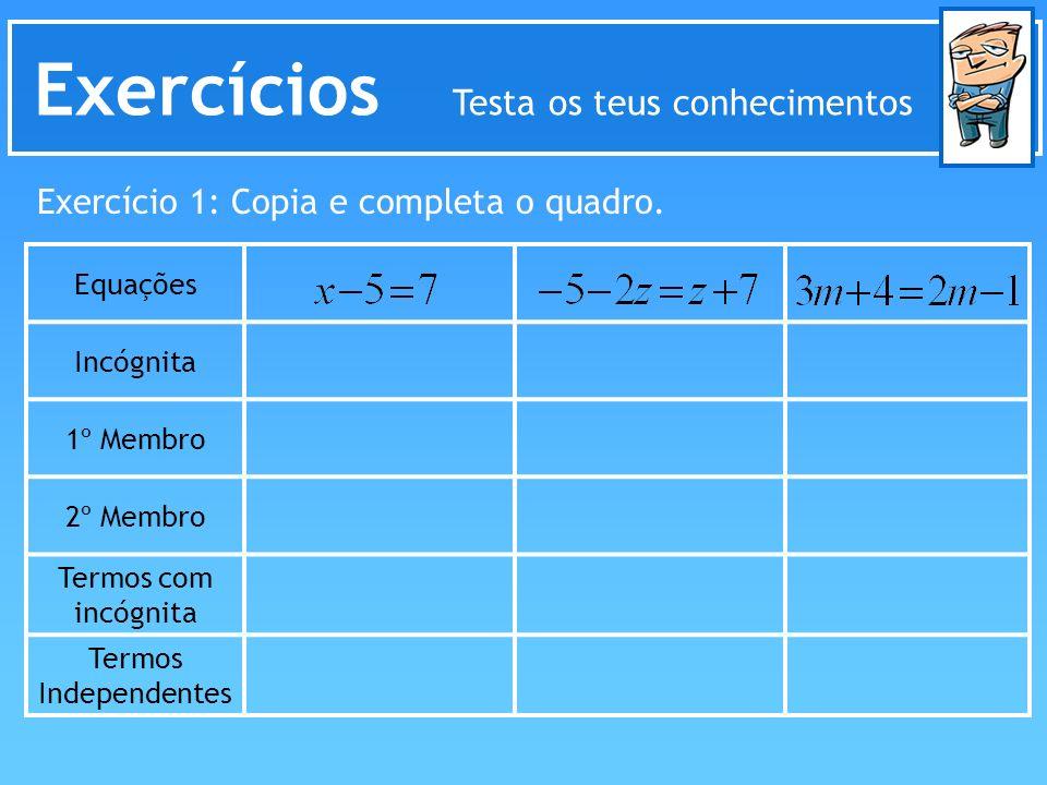 Exercícios Testa os teus conhecimentos Exercício 1: Copia e completa o quadro. Equações Incógnita 1º Membro 2º Membro Termos com incógnita Termos Inde