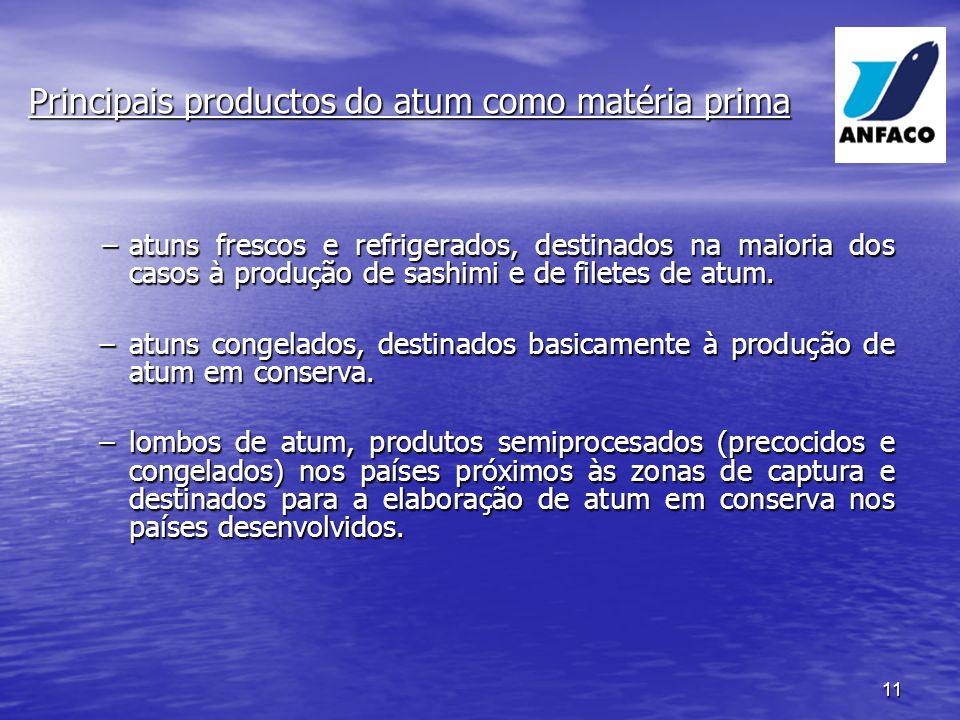 11 Principais productos do atum como matéria prima atuns frescos e refrigerados, destinados na maioria dos casos à produção de sashimi e de filetes de atum.atuns frescos e refrigerados, destinados na maioria dos casos à produção de sashimi e de filetes de atum.