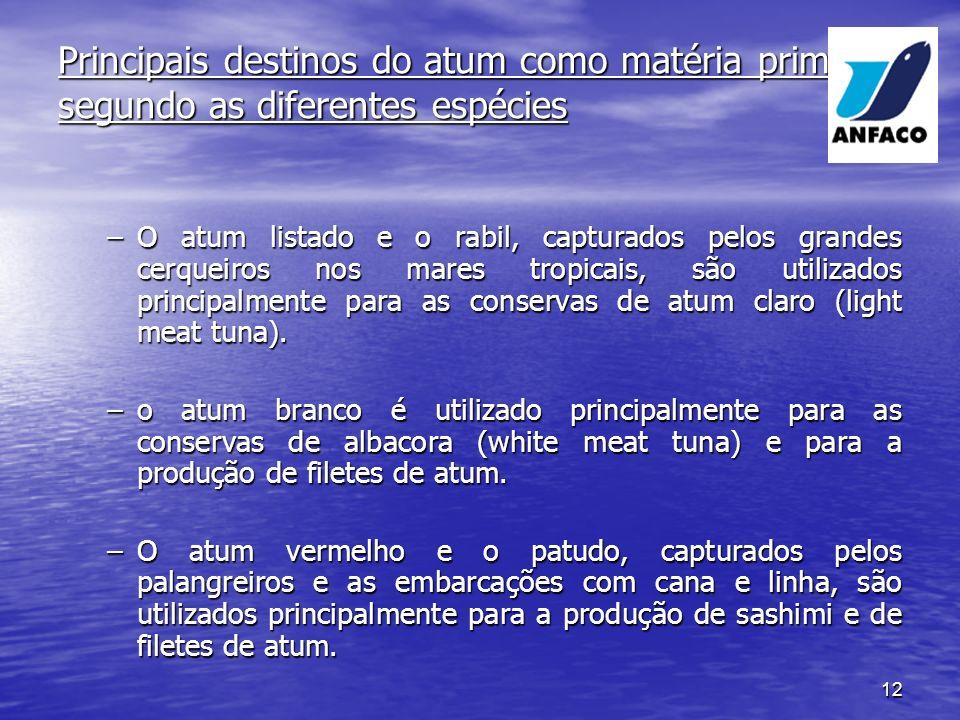 12 –O atum listado e o rabil, capturados pelos grandes cerqueiros nos mares tropicais, são utilizados principalmente para as conservas de atum claro (light meat tuna).