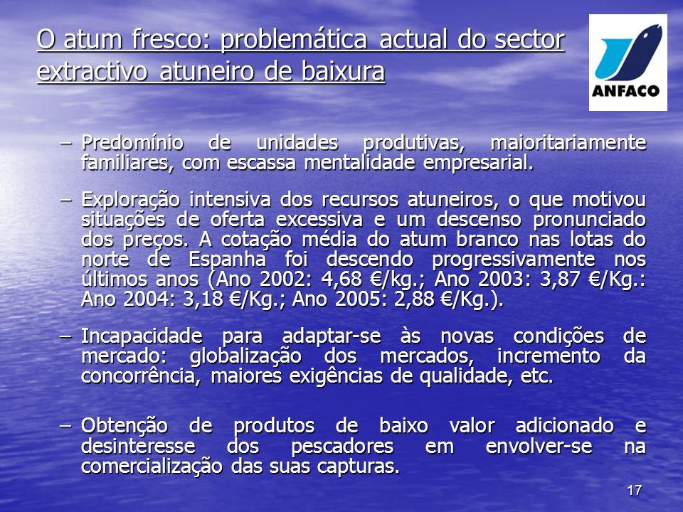 17 –Predomínio de unidades produtivas, maioritariamente familiares, com escassa mentalidade empresarial.